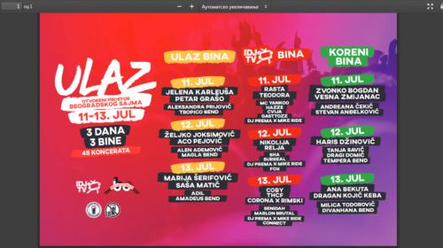Beograd u julu prestonica najvećeg muzičkog spektakla na Balkanu